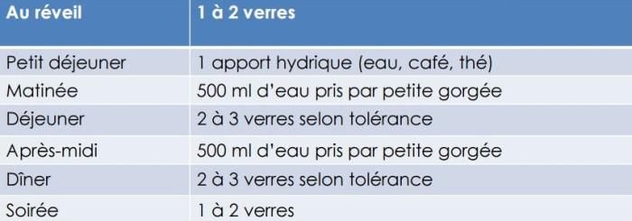 hydratation3
